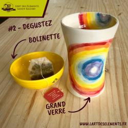 Bolinette - L'Art des éléments